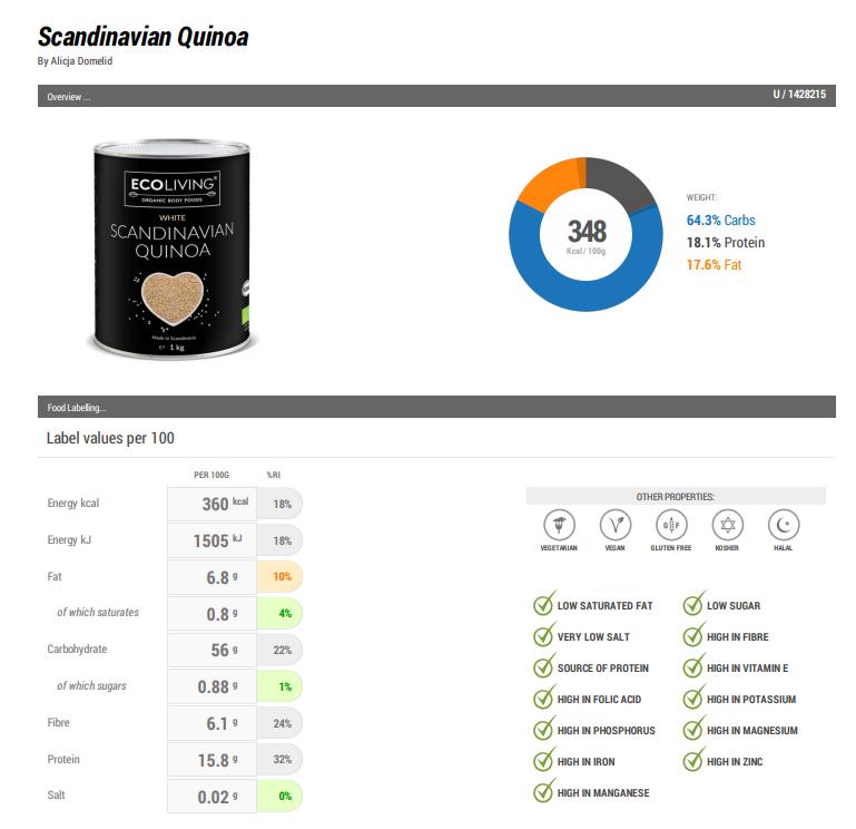 Scandinavian Quinoa